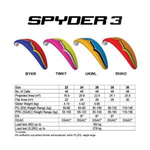 Spyder 3 Paramotor wing